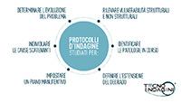 edilizia-scolastica-la-diagnostica-per-il-piano-manutentivo.jpg